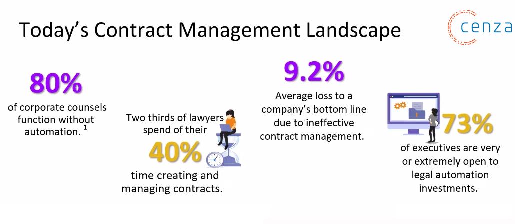 Contract Management Landscape (1) (1)